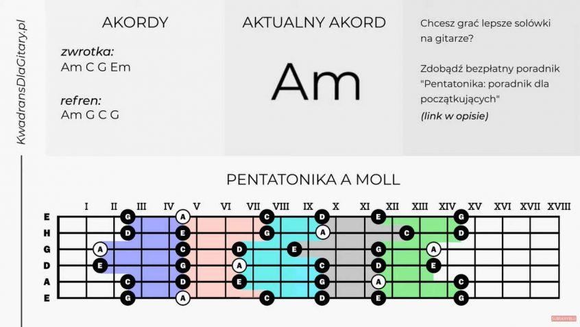 podkład gitarowy w A moll